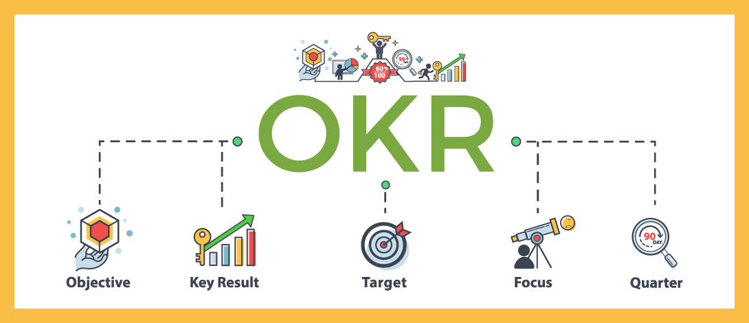 How Adopting an OKR (Objectives & Key Results) Framework Makes Organizations Agile