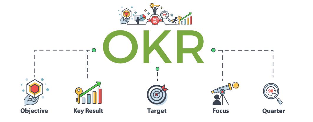 OKR-3